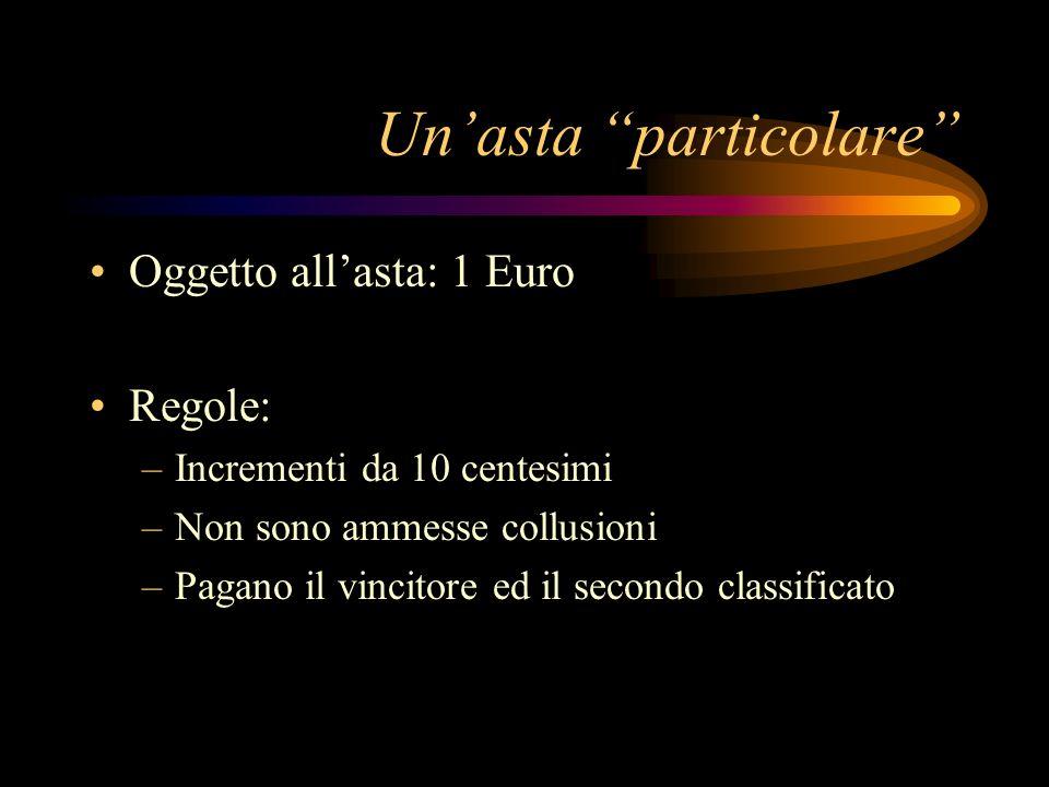 Unasta particolare Oggetto allasta: 1 Euro Regole: –Incrementi da 10 centesimi –Non sono ammesse collusioni –Pagano il vincitore ed il secondo classif