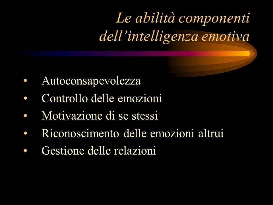Le abilità componenti dellintelligenza emotiva Autoconsapevolezza Controllo delle emozioni Motivazione di se stessi Riconoscimento delle emozioni altr