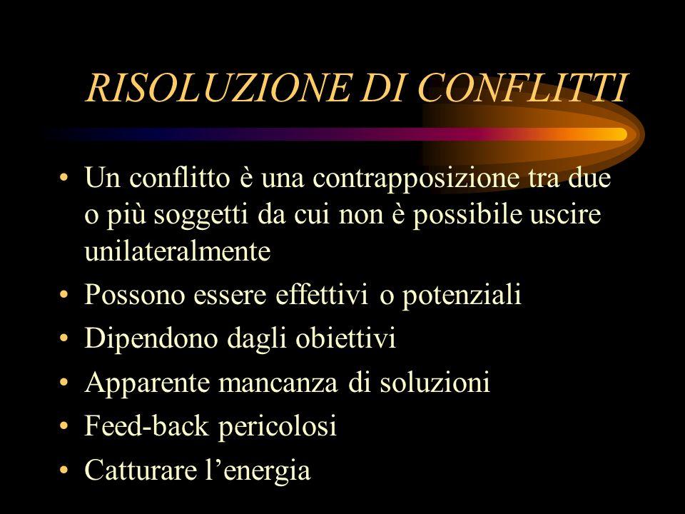 RISOLUZIONE DI CONFLITTI Un conflitto è una contrapposizione tra due o più soggetti da cui non è possibile uscire unilateralmente Possono essere effet