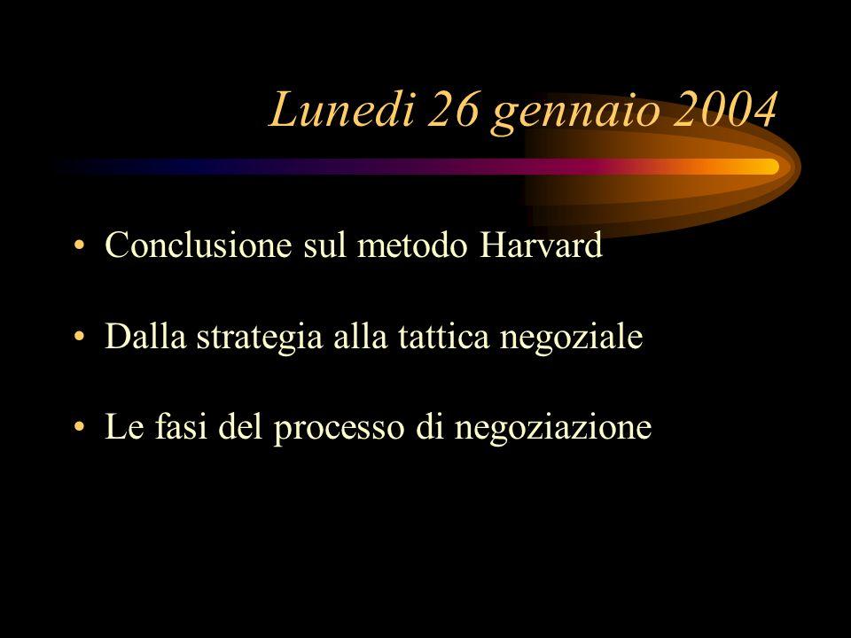 Lunedi 26 gennaio 2004 Conclusione sul metodo Harvard Dalla strategia alla tattica negoziale Le fasi del processo di negoziazione