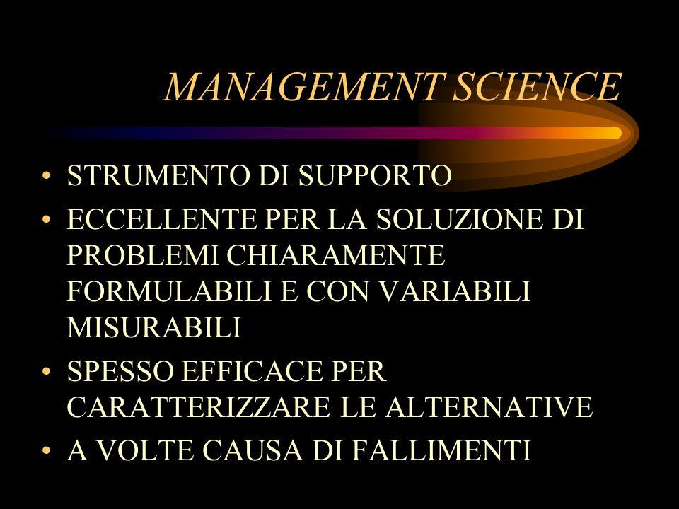 MANAGEMENT SCIENCE STRUMENTO DI SUPPORTO ECCELLENTE PER LA SOLUZIONE DI PROBLEMI CHIARAMENTE FORMULABILI E CON VARIABILI MISURABILI SPESSO EFFICACE PE