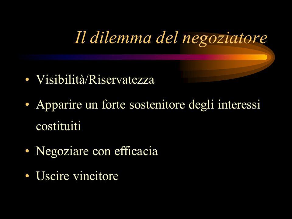 Il dilemma del negoziatore Visibilità/Riservatezza Apparire un forte sostenitore degli interessi costituiti Negoziare con efficacia Uscire vincitore