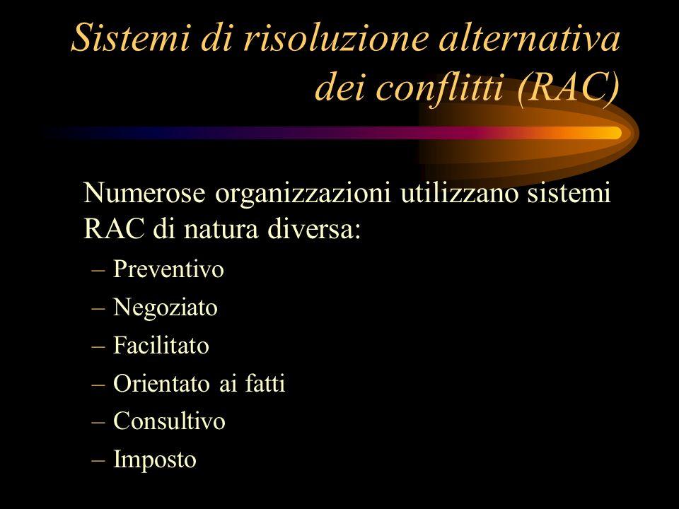 Sistemi di risoluzione alternativa dei conflitti (RAC) Numerose organizzazioni utilizzano sistemi RAC di natura diversa: –Preventivo –Negoziato –Facil