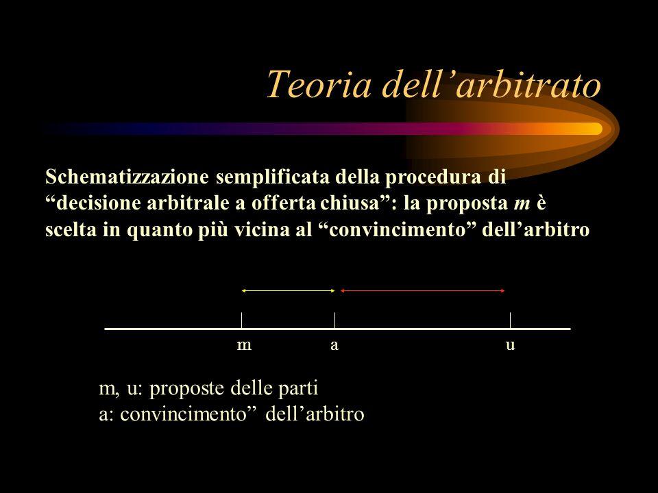 Teoria dellarbitrato amu Schematizzazione semplificata della procedura di decisione arbitrale a offerta chiusa: la proposta m è scelta in quanto più v