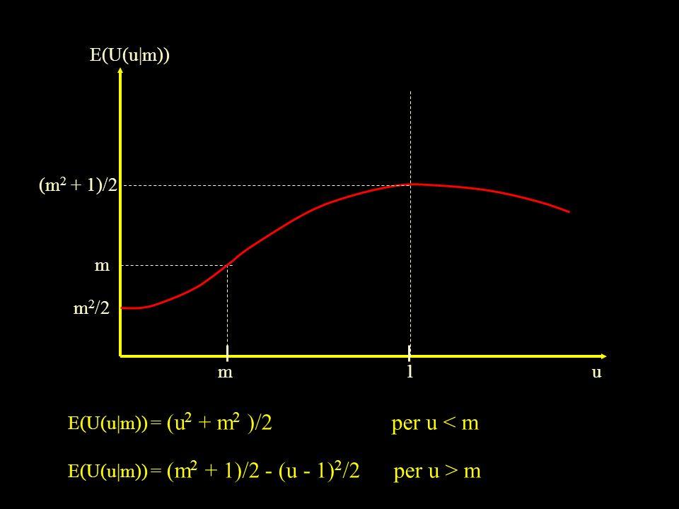 E(U(u m)) m1 m m 2 /2 (m 2 + 1)/2 u E(U(u m)) = (u 2 + m 2 )/2 per u < m E(U(u m)) = (m 2 + 1)/2 - (u - 1) 2 /2 per u > m