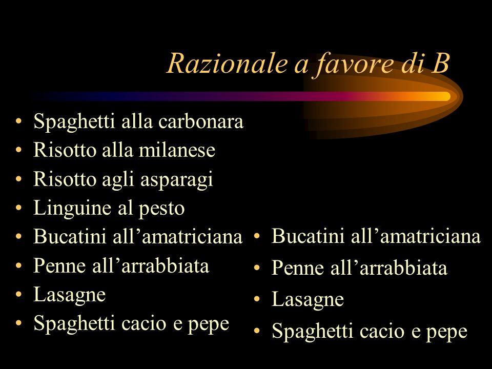 Razionale a favore di B Spaghetti alla carbonara Risotto alla milanese Risotto agli asparagi Linguine al pesto Bucatini allamatriciana Penne allarrabb