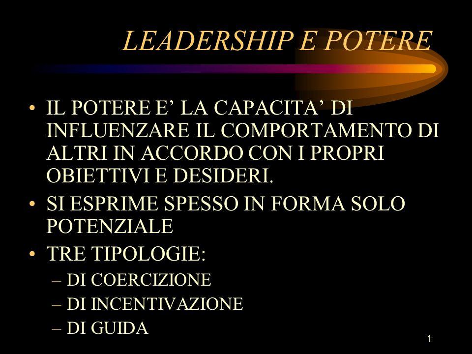 1 LEADERSHIP E POTERE IL POTERE E LA CAPACITA DI INFLUENZARE IL COMPORTAMENTO DI ALTRI IN ACCORDO CON I PROPRI OBIETTIVI E DESIDERI.