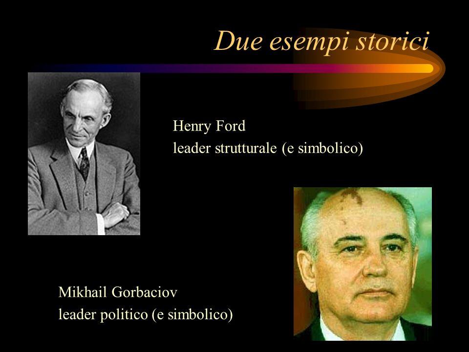 11 Due esempi storici Henry Ford Mikhail Gorbaciov leader strutturale (e simbolico) leader politico (e simbolico)