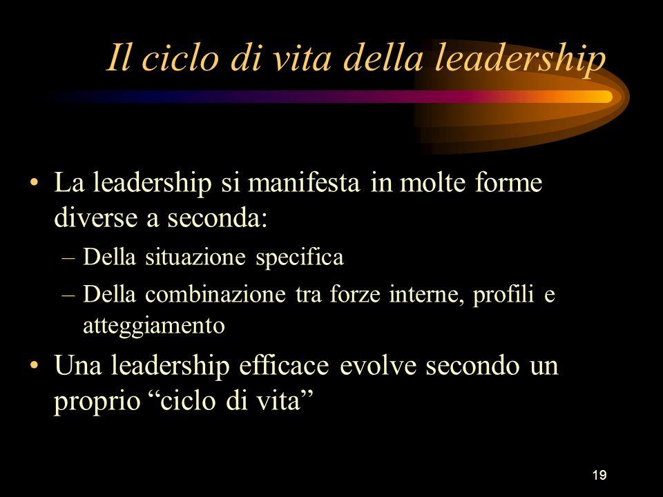 19 Il ciclo di vita della leadership La leadership si manifesta in molte forme diverse a seconda: –Della situazione specifica –Della combinazione tra forze interne, profili e atteggiamento Una leadership efficace evolve secondo un proprio ciclo di vita