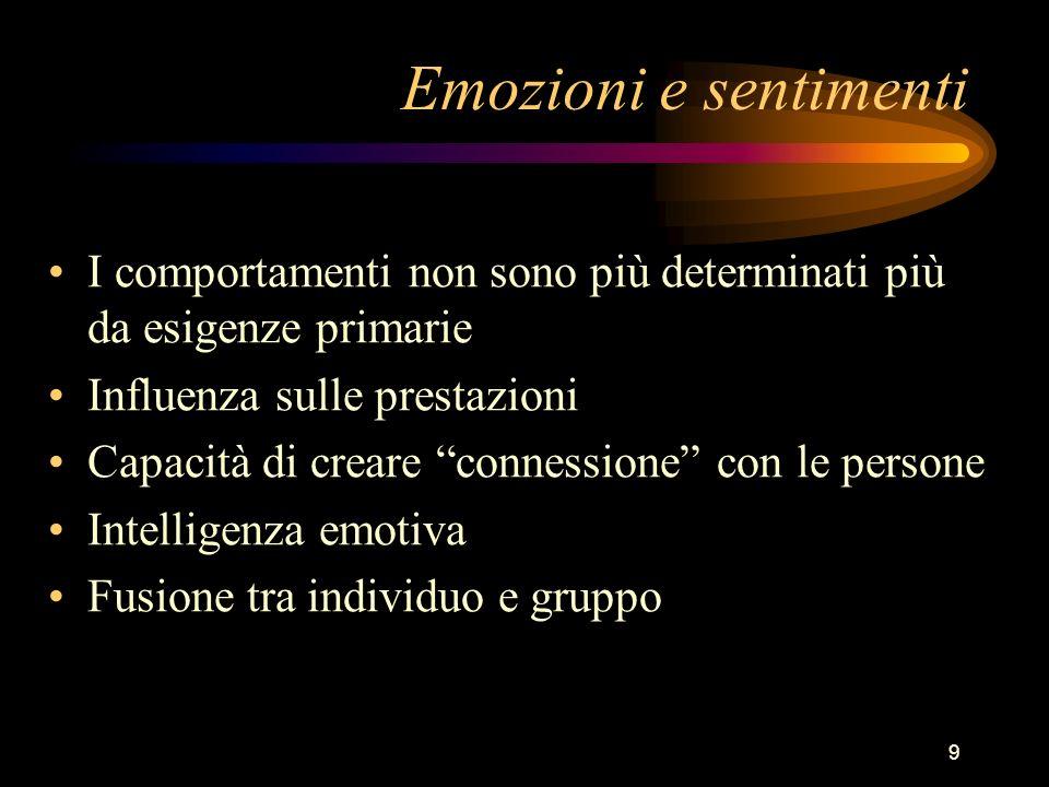 9 Emozioni e sentimenti I comportamenti non sono più determinati più da esigenze primarie Influenza sulle prestazioni Capacità di creare connessione con le persone Intelligenza emotiva Fusione tra individuo e gruppo