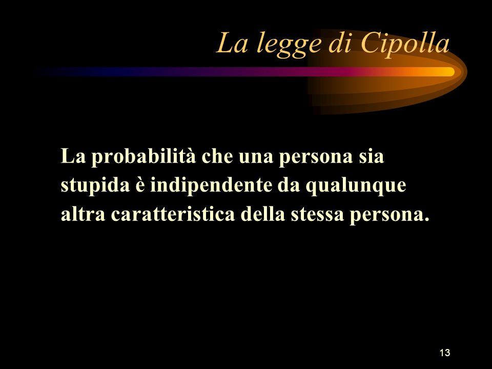 13 La legge di Cipolla La probabilità che una persona sia stupida è indipendente da qualunque altra caratteristica della stessa persona.