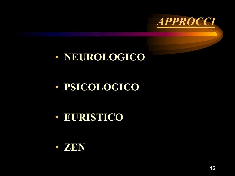 15 APPROCCI NEUROLOGICO PSICOLOGICO EURISTICO ZEN