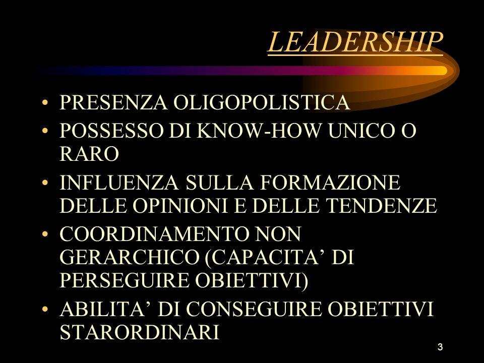 3 LEADERSHIP PRESENZA OLIGOPOLISTICA POSSESSO DI KNOW-HOW UNICO O RARO INFLUENZA SULLA FORMAZIONE DELLE OPINIONI E DELLE TENDENZE COORDINAMENTO NON GE