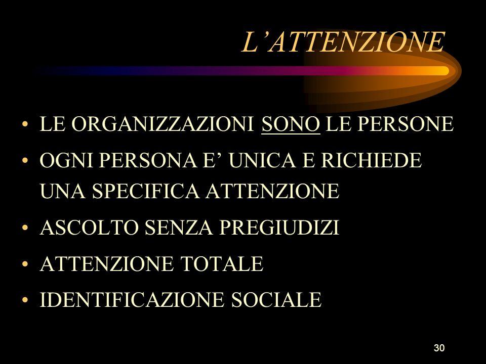 30 LATTENZIONE LE ORGANIZZAZIONI SONO LE PERSONE OGNI PERSONA E UNICA E RICHIEDE UNA SPECIFICA ATTENZIONE ASCOLTO SENZA PREGIUDIZI ATTENZIONE TOTALE I