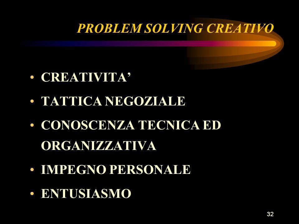 32 PROBLEM SOLVING CREATIVO CREATIVITA TATTICA NEGOZIALE CONOSCENZA TECNICA ED ORGANIZZATIVA IMPEGNO PERSONALE ENTUSIASMO