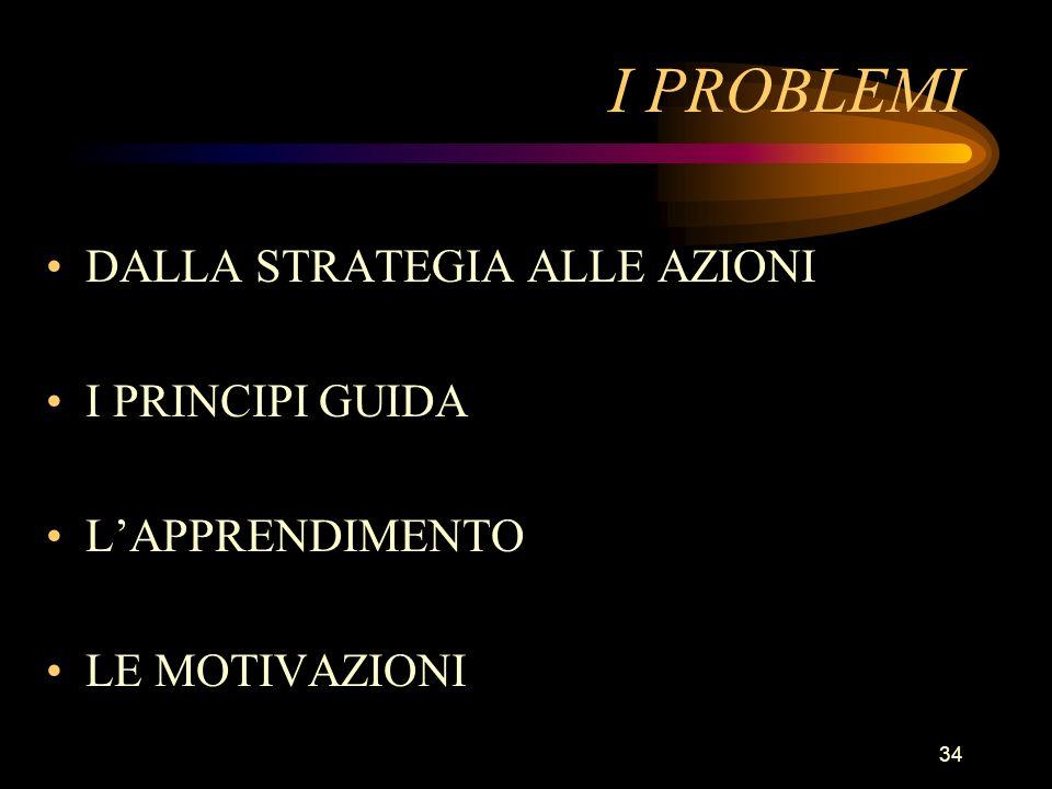 34 I PROBLEMI DALLA STRATEGIA ALLE AZIONI I PRINCIPI GUIDA LAPPRENDIMENTO LE MOTIVAZIONI