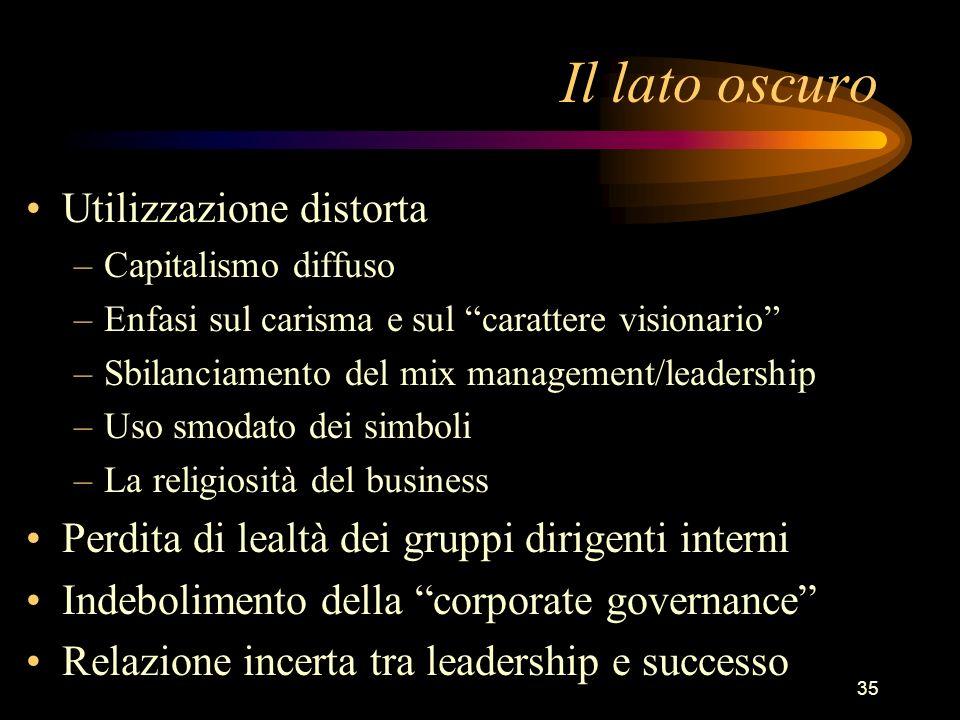 35 Il lato oscuro Utilizzazione distorta –Capitalismo diffuso –Enfasi sul carisma e sul carattere visionario –Sbilanciamento del mix management/leader