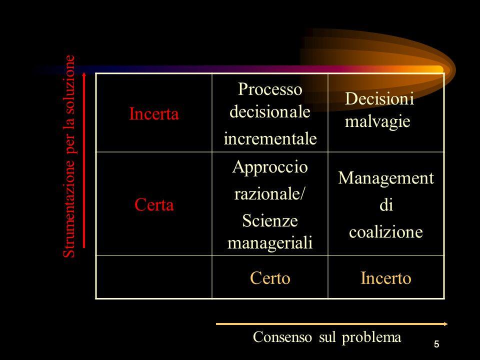 5 Incerta Processo decisionale incrementale Certa Approccio razionale/ Scienze manageriali Management di coalizione CertoIncerto Consenso sul problema