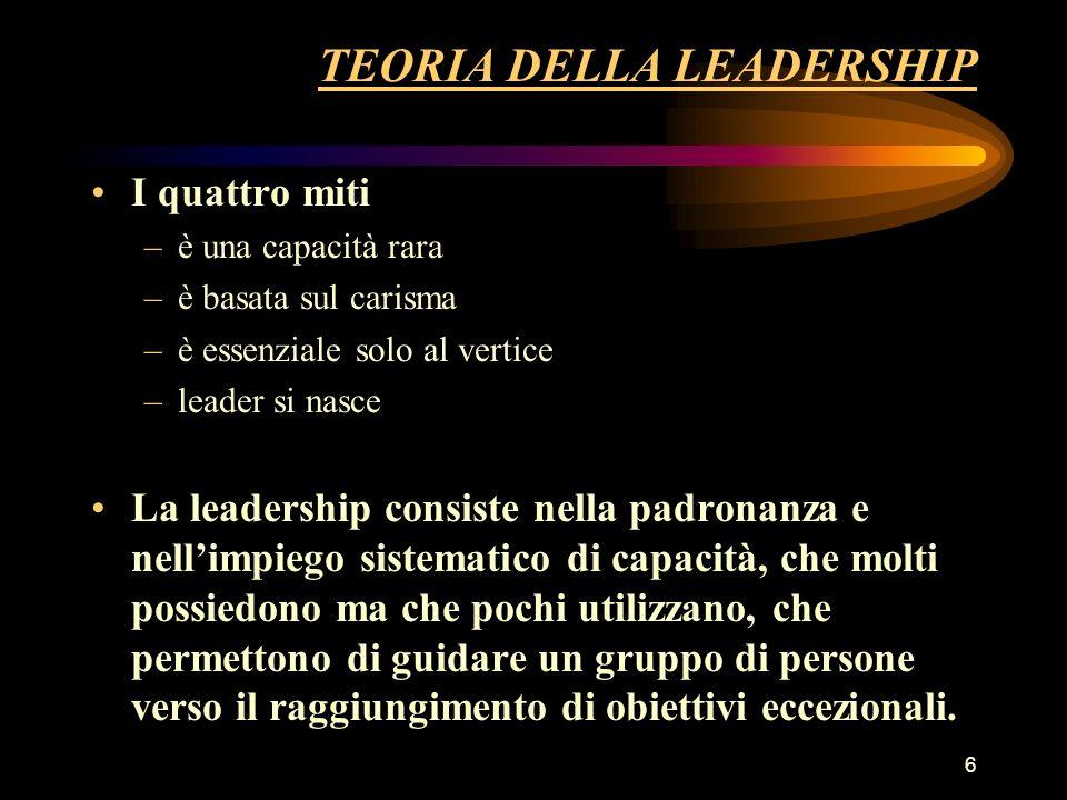 6 TEORIA DELLA LEADERSHIP I quattro miti –è una capacità rara –è basata sul carisma –è essenziale solo al vertice –leader si nasce La leadership consi