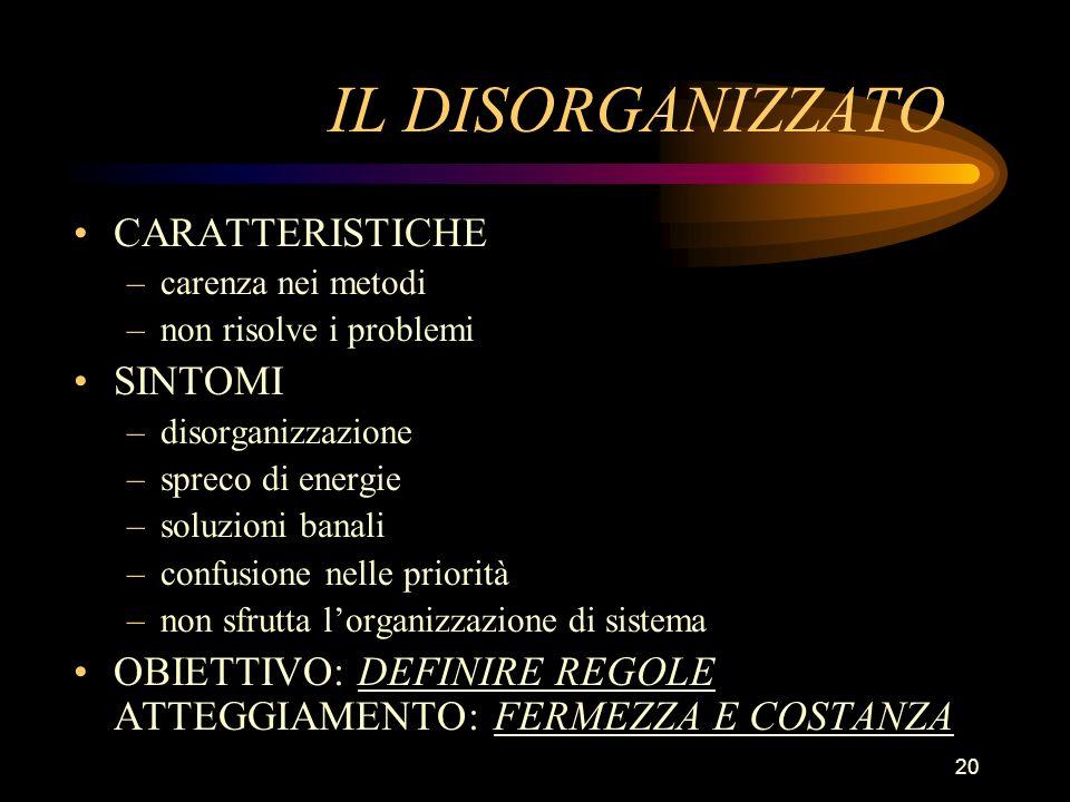 20 IL DISORGANIZZATO CARATTERISTICHE –carenza nei metodi –non risolve i problemi SINTOMI –disorganizzazione –spreco di energie –soluzioni banali –conf