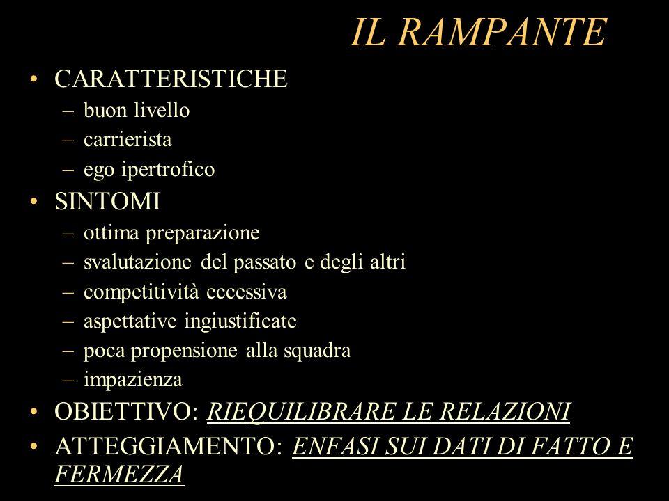 IL RAMPANTE CARATTERISTICHE –buon livello –carrierista –ego ipertrofico SINTOMI –ottima preparazione –svalutazione del passato e degli altri –competit