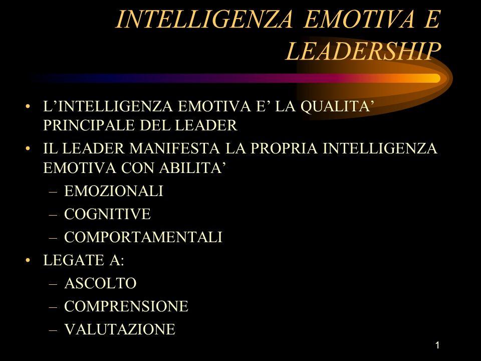 1 INTELLIGENZA EMOTIVA E LEADERSHIP LINTELLIGENZA EMOTIVA E LA QUALITA PRINCIPALE DEL LEADER IL LEADER MANIFESTA LA PROPRIA INTELLIGENZA EMOTIVA CON A