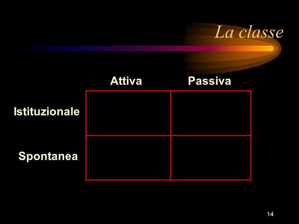 14 La classe Spontanea Istituzionale AttivaPassiva