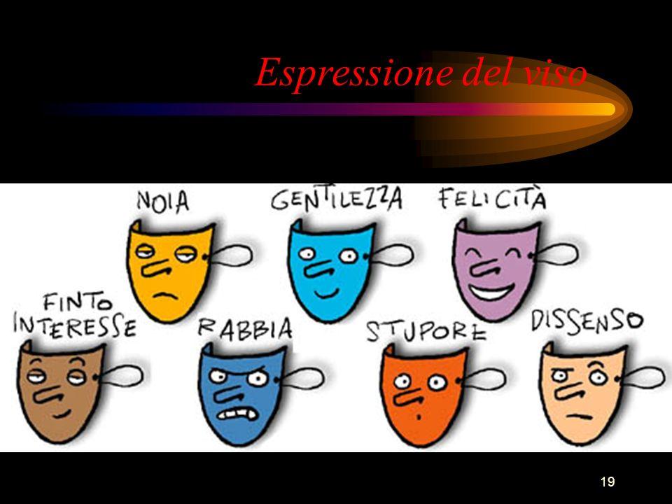 19 Espressione del viso