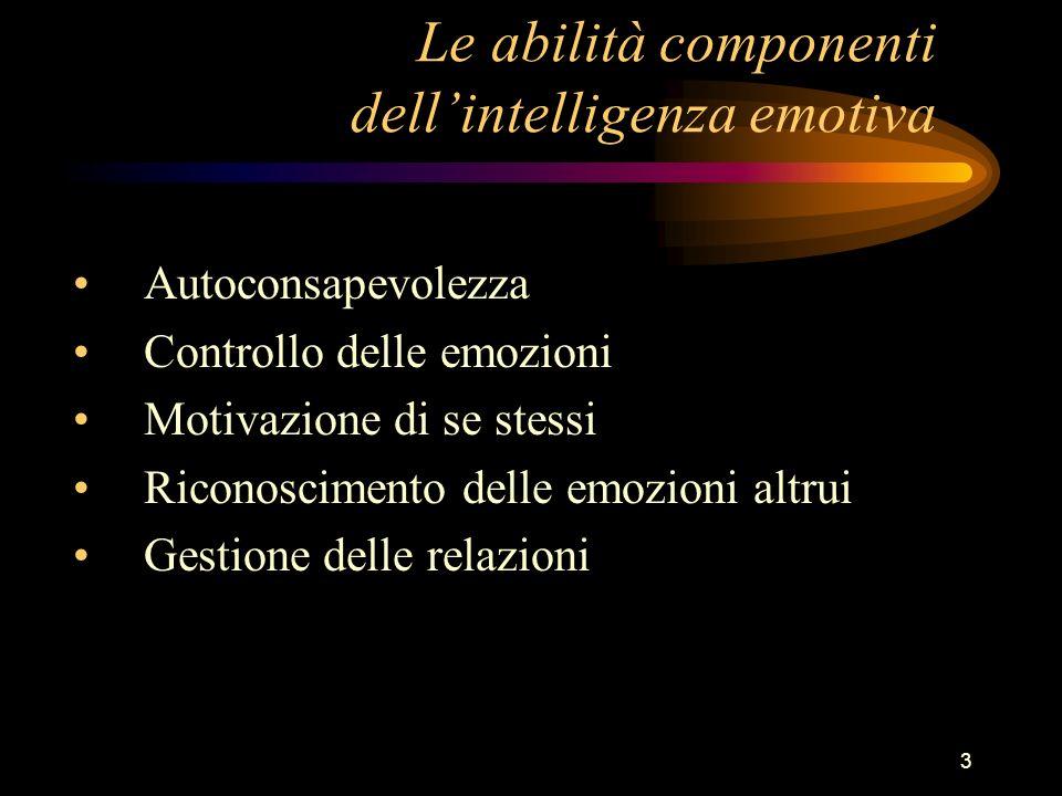 3 Le abilità componenti dellintelligenza emotiva Autoconsapevolezza Controllo delle emozioni Motivazione di se stessi Riconoscimento delle emozioni al