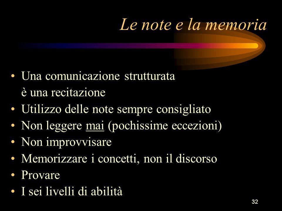 32 Le note e la memoria Una comunicazione strutturata è una recitazione Utilizzo delle note sempre consigliato Non leggere mai (pochissime eccezioni)
