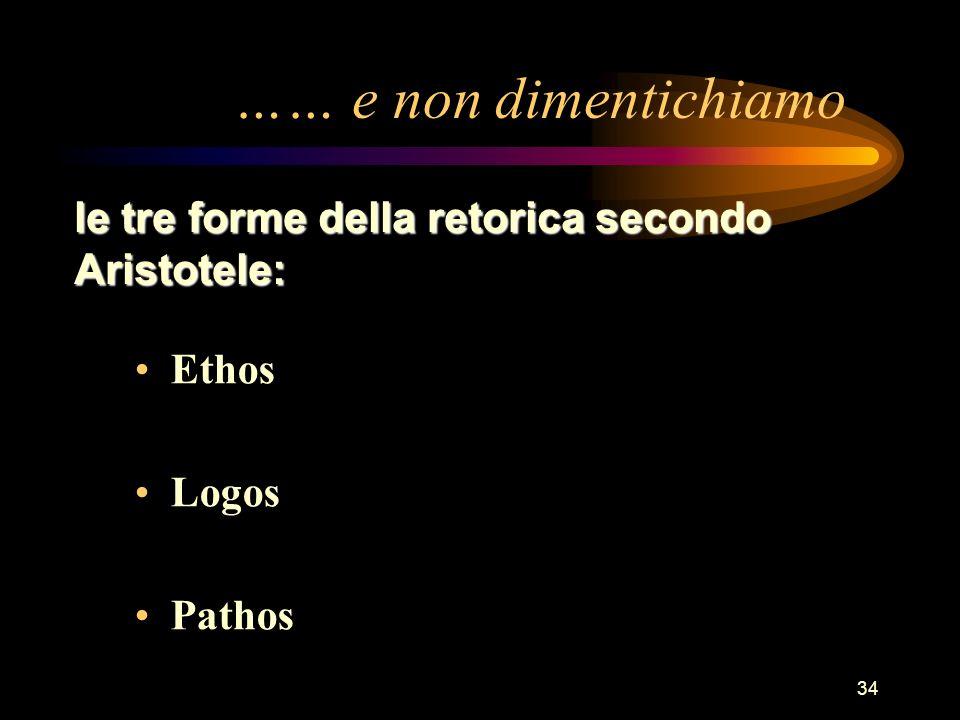 34 …… e non dimentichiamo Ethos Logos Pathos le tre forme della retorica secondo Aristotele: