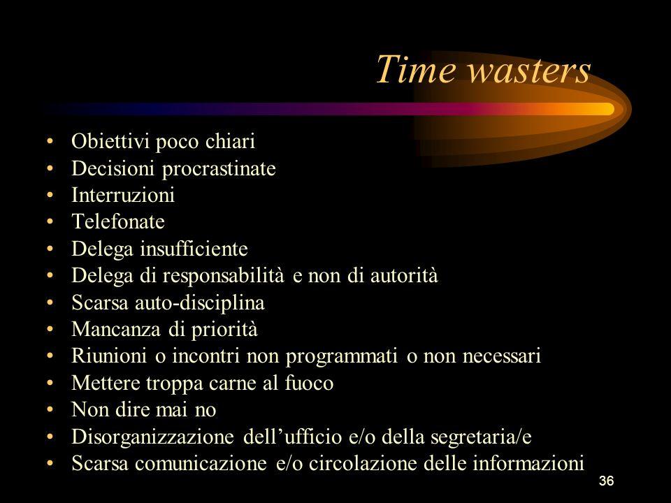36 Time wasters Obiettivi poco chiari Decisioni procrastinate Interruzioni Telefonate Delega insufficiente Delega di responsabilità e non di autorità