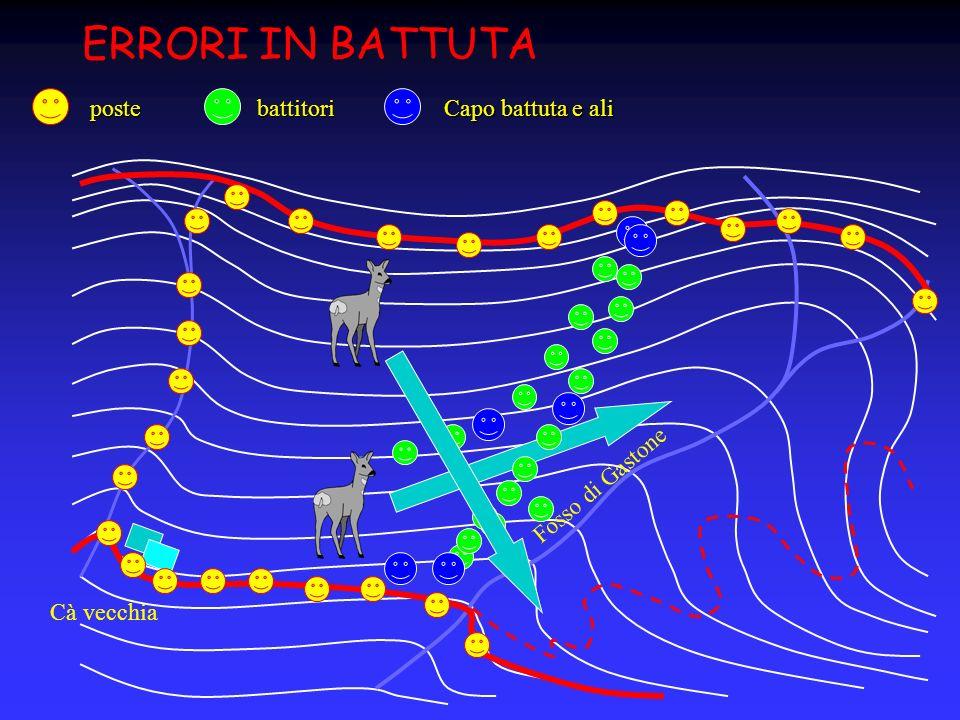 ERRORI IN BATTUTA Fosso di Gastone Cà vecchia postebattitori Capo battuta e ali