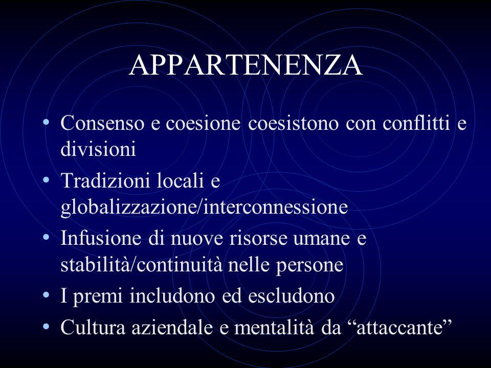 APPARTENENZA Consenso e coesione coesistono con conflitti e divisioni Tradizioni locali e globalizzazione/interconnessione Infusione di nuove risorse