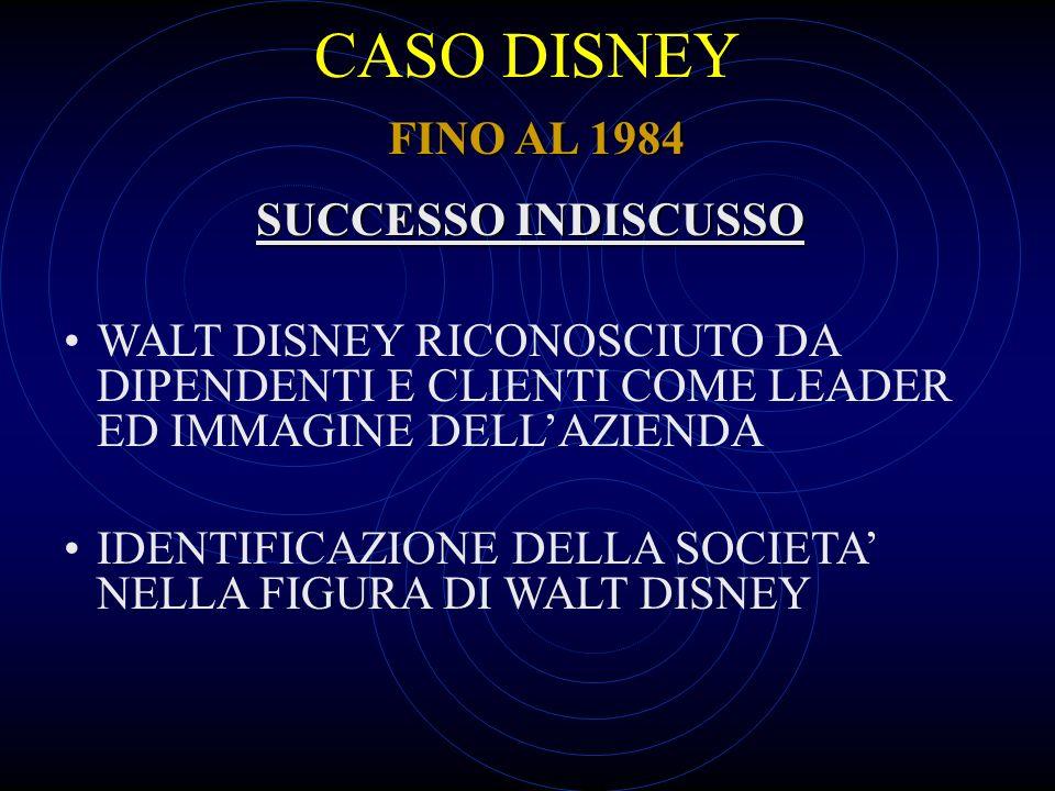 CASO DISNEY FINO AL 1984 WALT DISNEY RICONOSCIUTO DA DIPENDENTI E CLIENTI COME LEADER ED IMMAGINE DELLAZIENDA IDENTIFICAZIONE DELLA SOCIETA NELLA FIGURA DI WALT DISNEY SUCCESSO INDISCUSSO