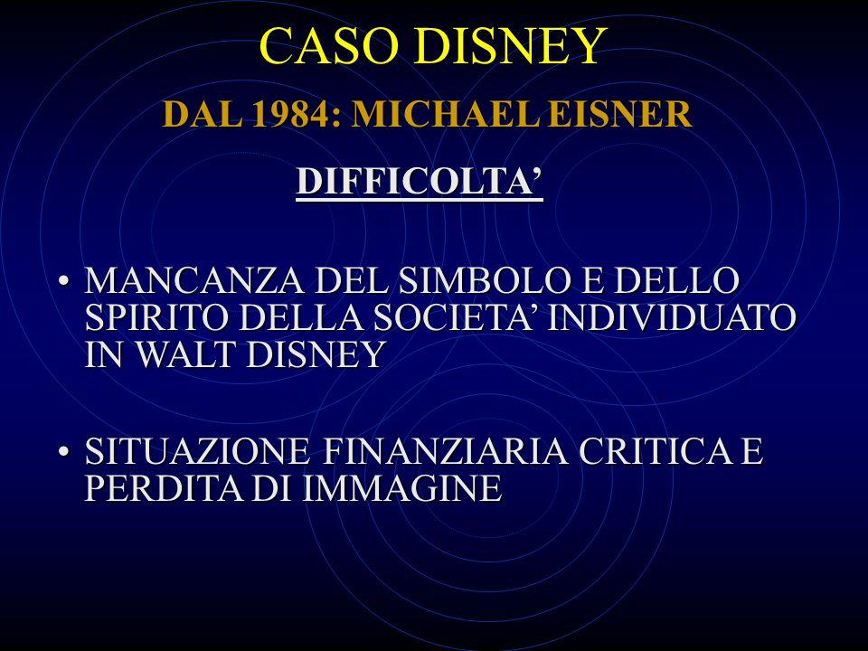 CASO DISNEY DAL 1984: MICHAEL EISNER MANCANZA DEL SIMBOLO E DELLO SPIRITO DELLA SOCIETA INDIVIDUATO IN WALT DISNEYMANCANZA DEL SIMBOLO E DELLO SPIRITO DELLA SOCIETA INDIVIDUATO IN WALT DISNEY SITUAZIONE FINANZIARIA CRITICA E PERDITA DI IMMAGINESITUAZIONE FINANZIARIA CRITICA E PERDITA DI IMMAGINE DIFFICOLTA