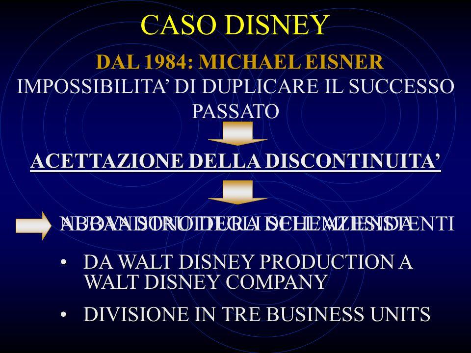 CASO DISNEY DAL 1984: MICHAEL EISNER ACETTAZIONE DELLA DISCONTINUITA DA WALT DISNEY PRODUCTION A WALT DISNEY COMPANYDA WALT DISNEY PRODUCTION A WALT D