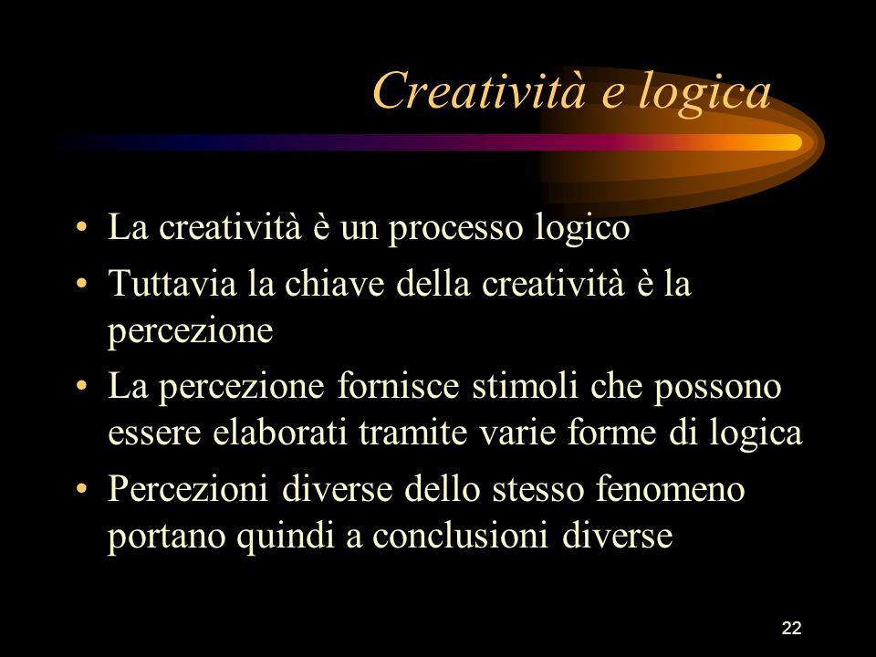 22 Creatività e logica La creatività è un processo logico Tuttavia la chiave della creatività è la percezione La percezione fornisce stimoli che possono essere elaborati tramite varie forme di logica Percezioni diverse dello stesso fenomeno portano quindi a conclusioni diverse