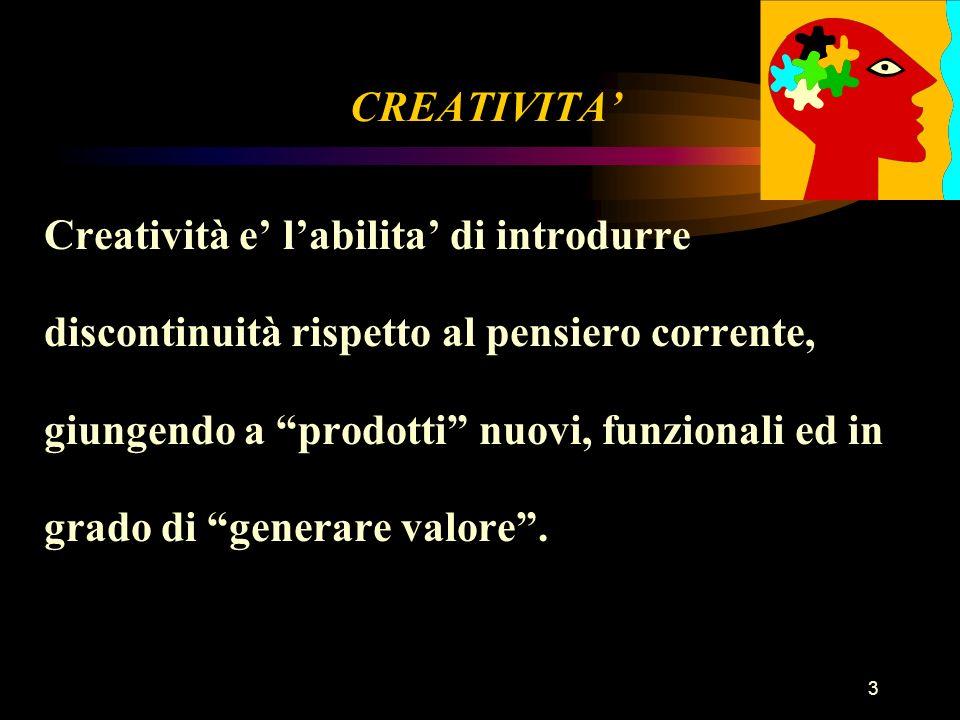 3 CREATIVITA Creatività e labilita di introdurre discontinuità rispetto al pensiero corrente, giungendo a prodotti nuovi, funzionali ed in grado di generare valore.