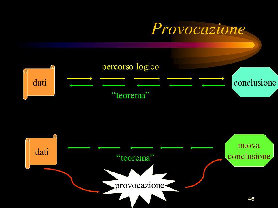 46 Provocazione conclusione percorso logico teorema dati provocazione dati nuova conclusione teorema