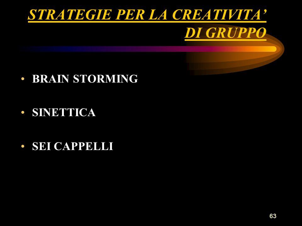 63 STRATEGIE PER LA CREATIVITA DI GRUPPO BRAIN STORMING SINETTICA SEI CAPPELLI
