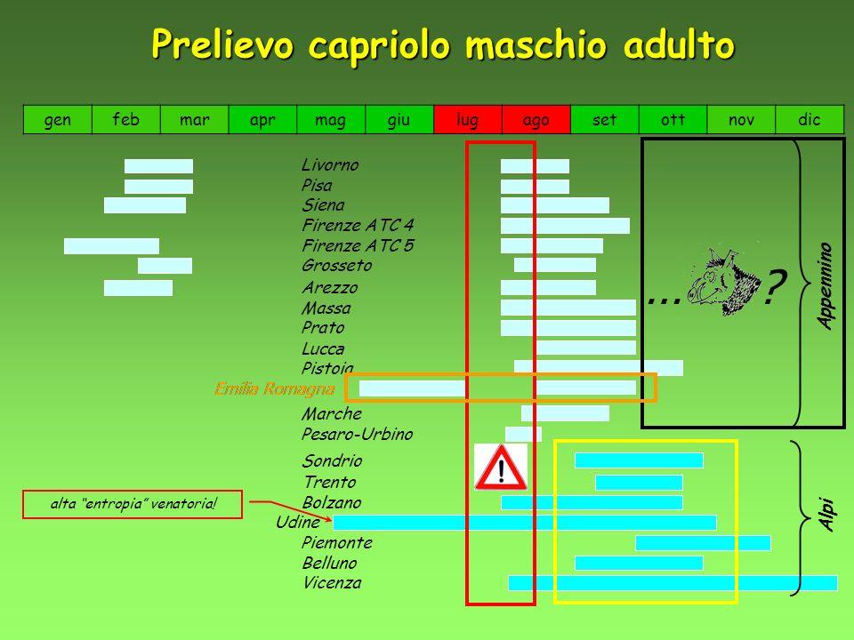 Prelievo capriolo maschio adulto genfebmaraprmaggiulugago setott novdic Livorno Pisa Siena Firenze ATC 4 Firenze ATC 5 Grosseto Arezzo Massa Prato Luc