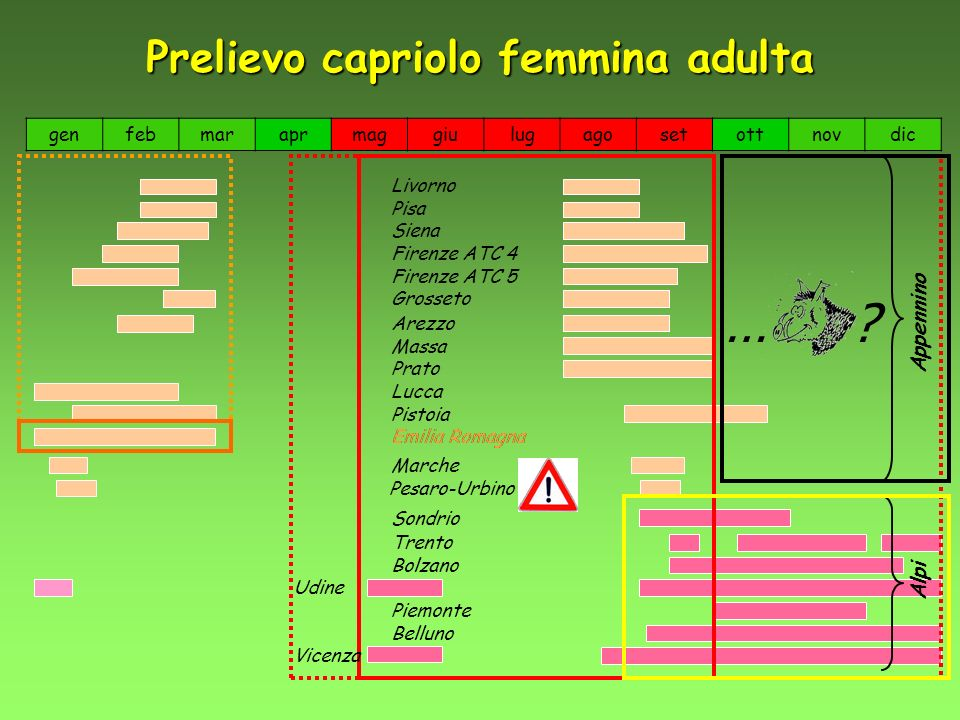 Bolzano Piemonte Prelievo capriolo femmina adulta genfebmaraprmaggiulugago setott novdic Livorno Pisa Siena Firenze ATC 4 Firenze ATC 5 Grosseto Arezz