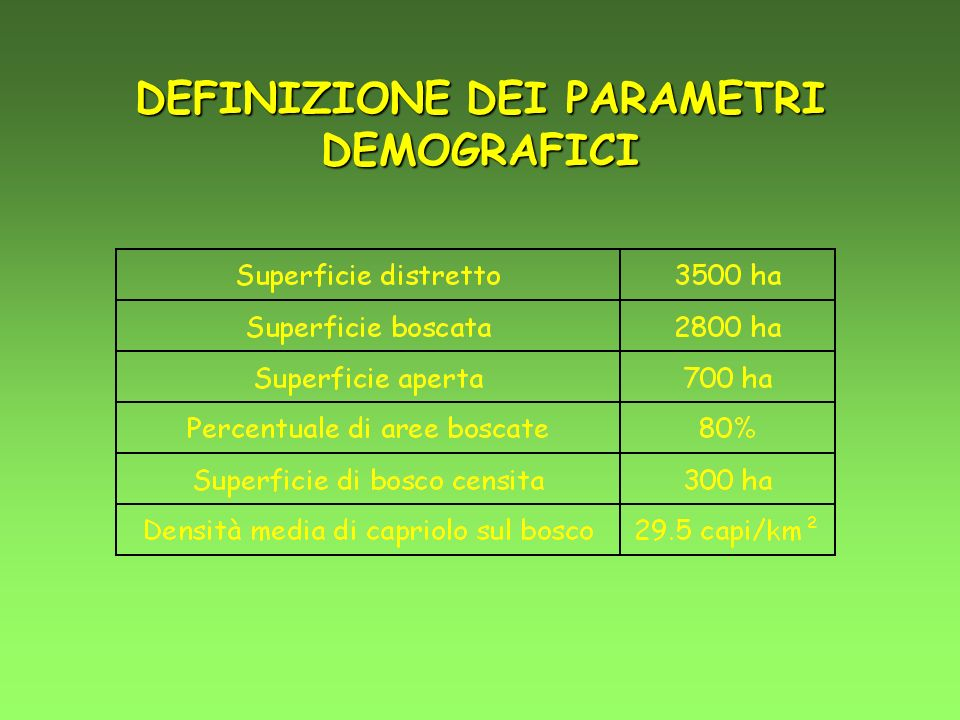 DEFINIZIONE DEI PARAMETRI DEMOGRAFICI