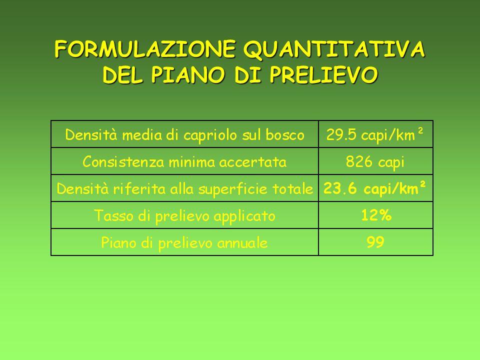 FORMULAZIONE QUANTITATIVA DEL PIANO DI PRELIEVO