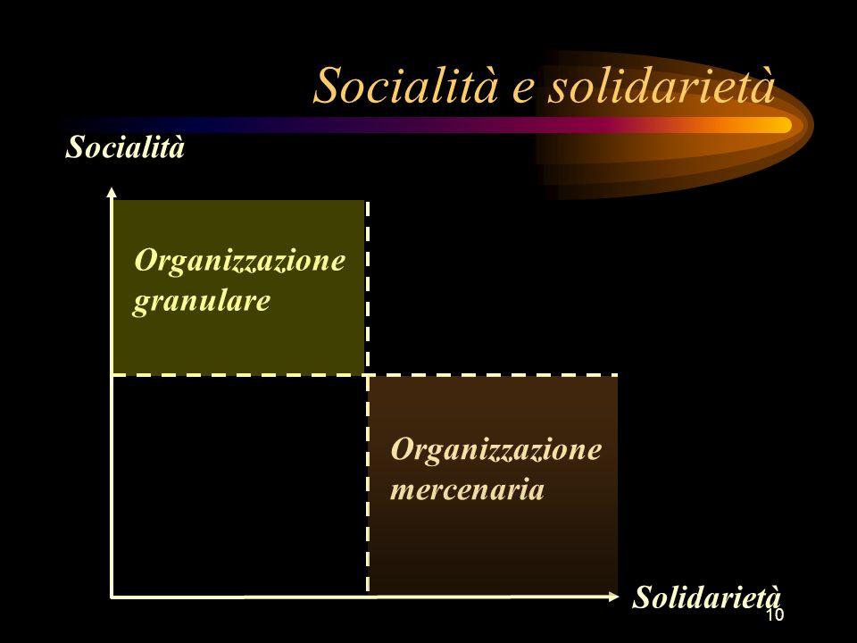 10 Socialità Solidarietà Organizzazione mercenaria Organizzazione granulare Socialità e solidarietà