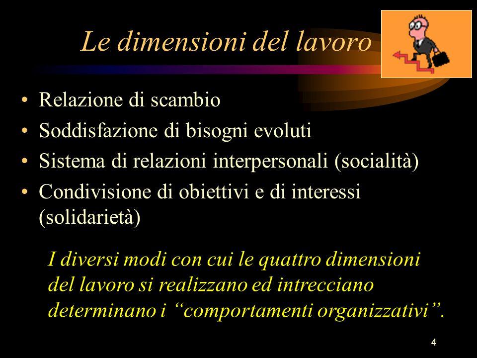4 Le dimensioni del lavoro Relazione di scambio Soddisfazione di bisogni evoluti Sistema di relazioni interpersonali (socialità) Condivisione di obiet