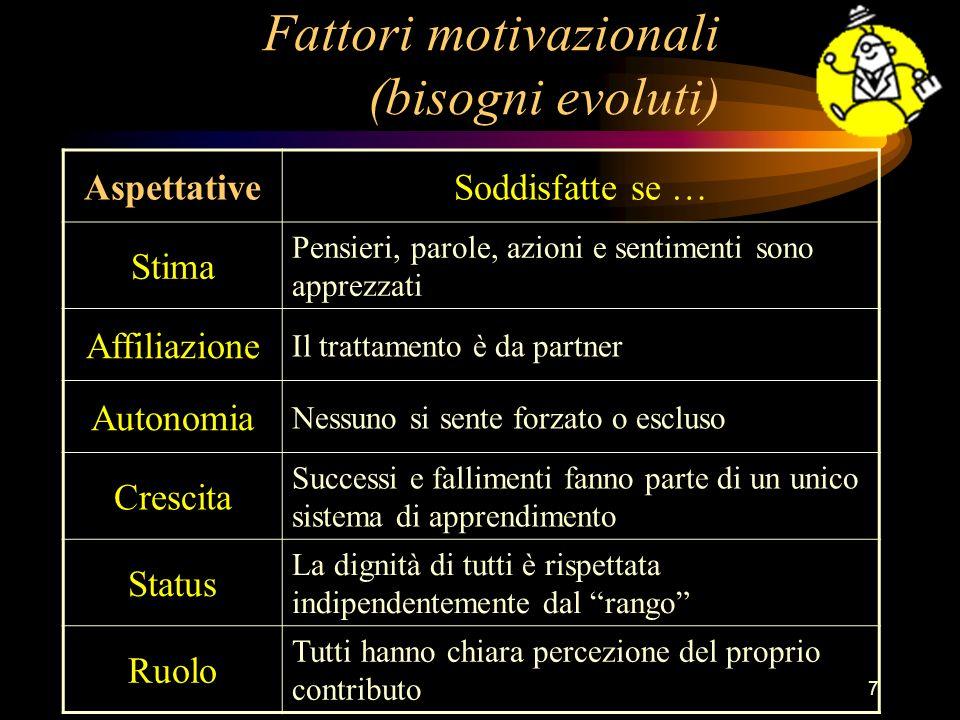 7 Fattori motivazionali (bisogni evoluti) AspettativeSoddisfatte se … Stima Pensieri, parole, azioni e sentimenti sono apprezzati Affiliazione Il trat