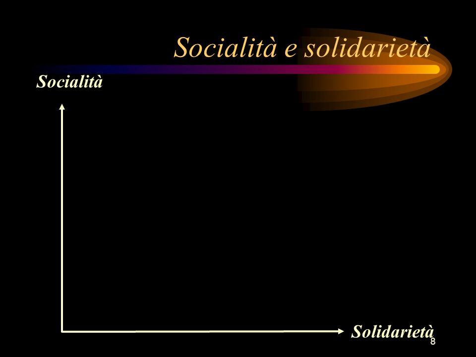8 Socialità Solidarietà Socialità e solidarietà