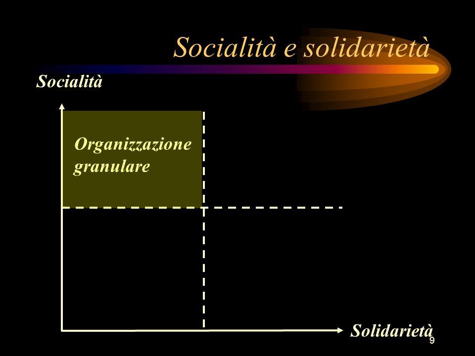 9 Socialità Solidarietà Organizzazione granulare Socialità e solidarietà